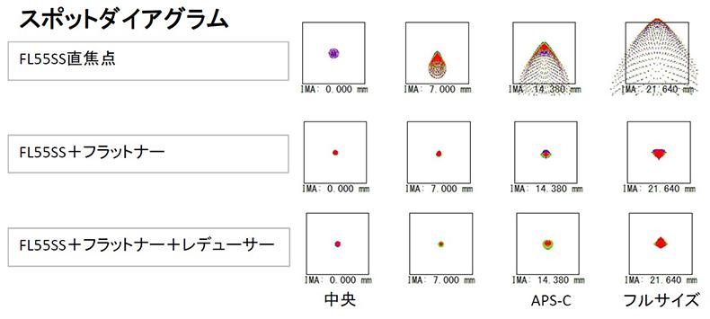 vixen-fl55ss-spotdiagram.jpg